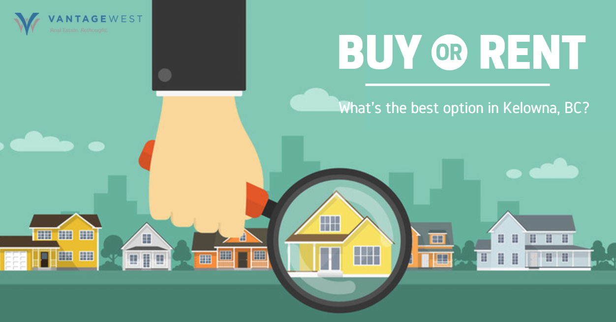 Is it better to buy or rent in Kelowna, BC